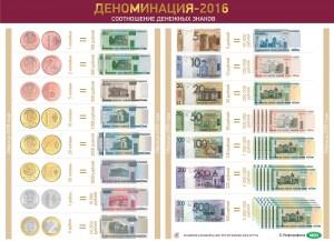 左が新通貨、右が旧通貨です。
